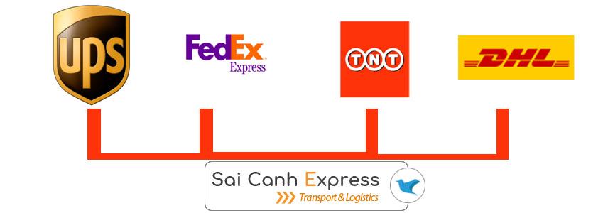 Doi tac UPS TNT FedEx DHL