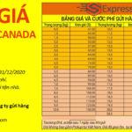 Cước phí và Giá gửi hàng đi Canada