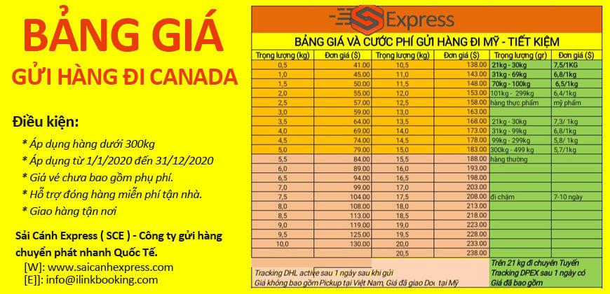 Giá gửi hàng đi Canada