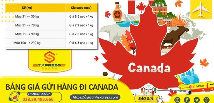Bảng giá gửi hàng đi Canada